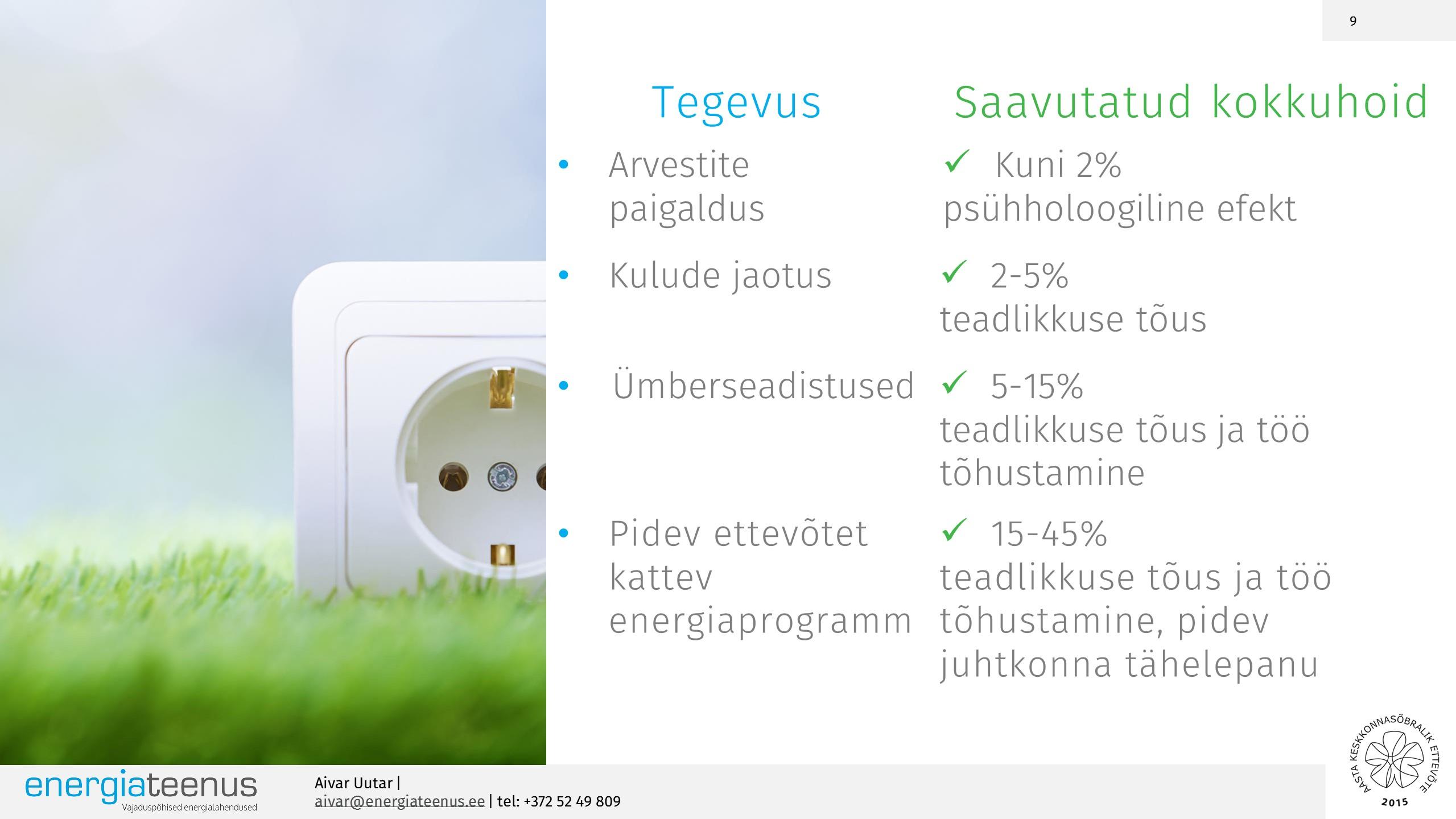 AU Energiateenus Energiakulude monitoorimissüsteem